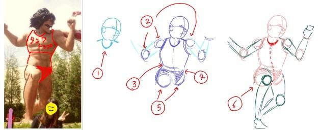体の描き方に良い練習は上手くアタリをとるコツをご紹介