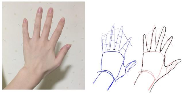 方 手 描き